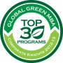 Clark University's MBA program has been named a top program in the world for sustainability, according to a new Corporate Knights Global Green MBA Survey.